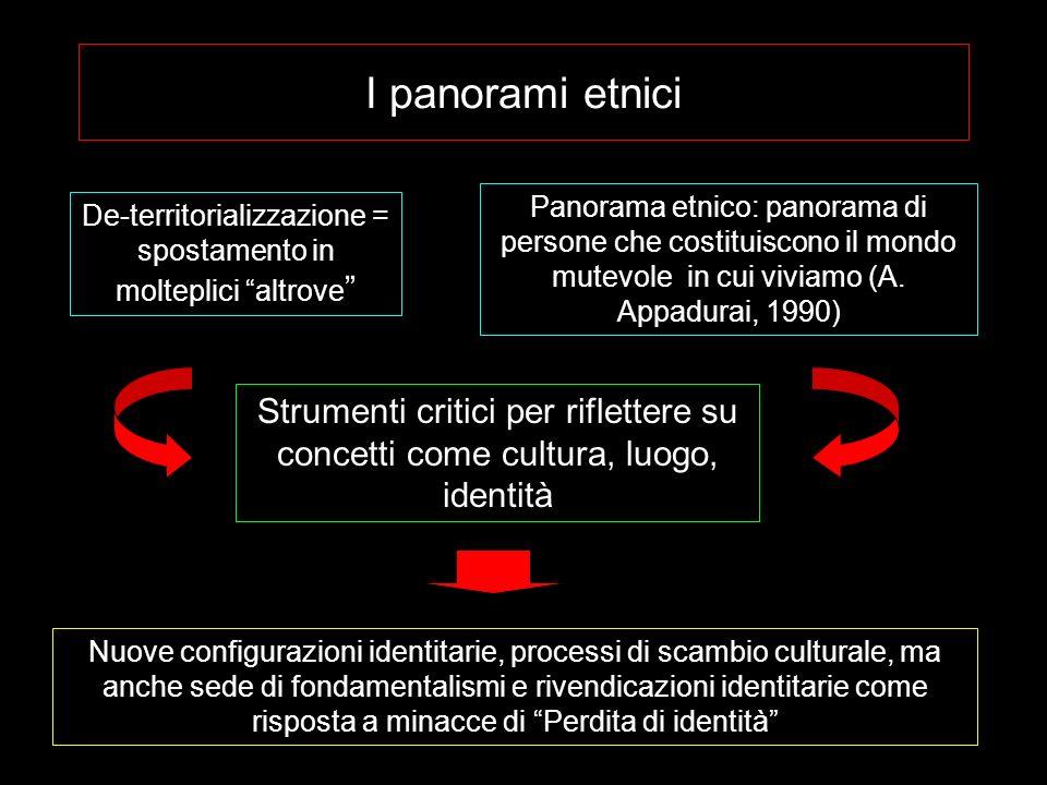 I panorami etnici De-territorializzazione = spostamento in molteplici altrove Strumenti critici per riflettere su concetti come cultura, luogo, identi