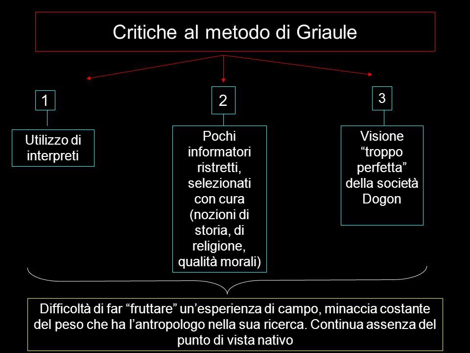Critiche al metodo di Griaule 1 Utilizzo di interpreti 2 Pochi informatori ristretti, selezionati con cura (nozioni di storia, di religione, qualità m