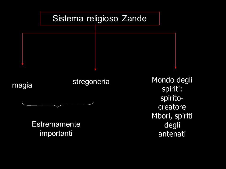 Sistema religioso Zande Mondo degli spiriti: spirito- creatore Mbori, spiriti degli antenati magia stregoneria Estremamente importanti