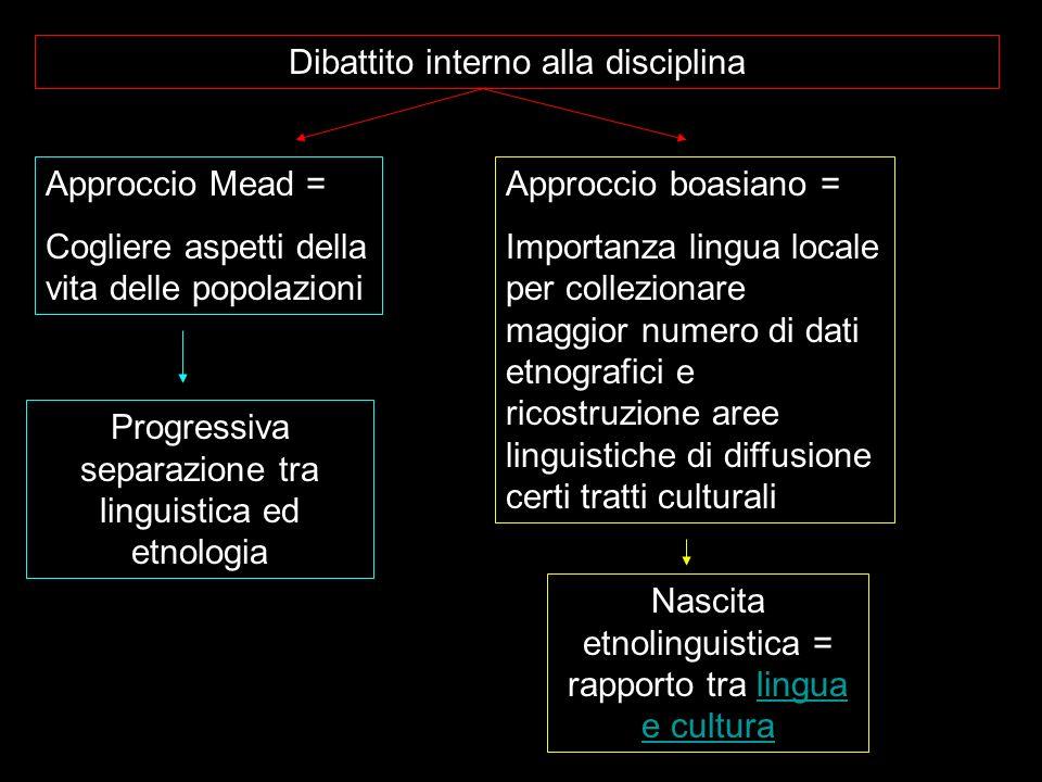 Dibattito interno alla disciplina Approccio Mead = Cogliere aspetti della vita delle popolazioni Approccio boasiano = Importanza lingua locale per col
