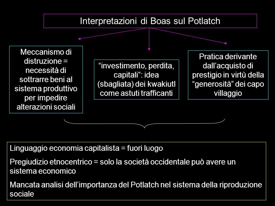 Interpretazioni di Boas sul Potlatch Meccanismo di distruzione = necessità di sottrarre beni al sistema produttivo per impedire alterazioni sociali in