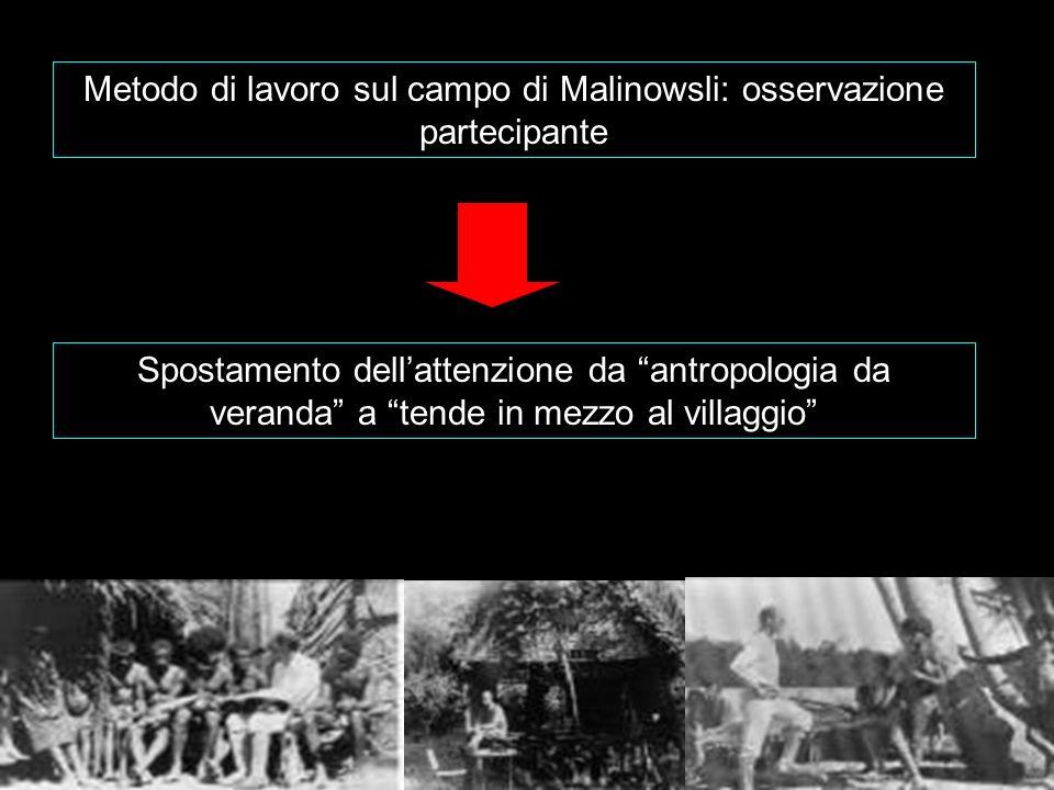 Metodo di lavoro sul campo di Malinowsli: osservazione partecipante Spostamento dellattenzione da antropologia da veranda a tende in mezzo al villaggi