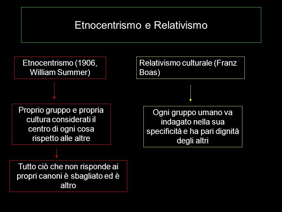 Etnocentrismo e Relativismo Etnocentrismo (1906, William Summer) Proprio gruppo e propria cultura considerati il centro di ogni cosa rispetto alle alt