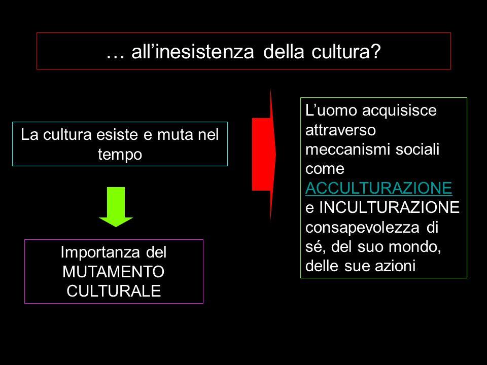 … allinesistenza della cultura? La cultura esiste e muta nel tempo Luomo acquisisce attraverso meccanismi sociali come ACCULTURAZIONE e INCULTURAZIONE
