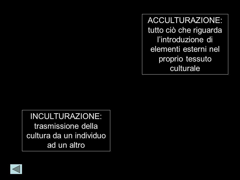 ACCULTURAZIONE: tutto ciò che riguarda lintroduzione di elementi esterni nel proprio tessuto culturale INCULTURAZIONE: trasmissione della cultura da u