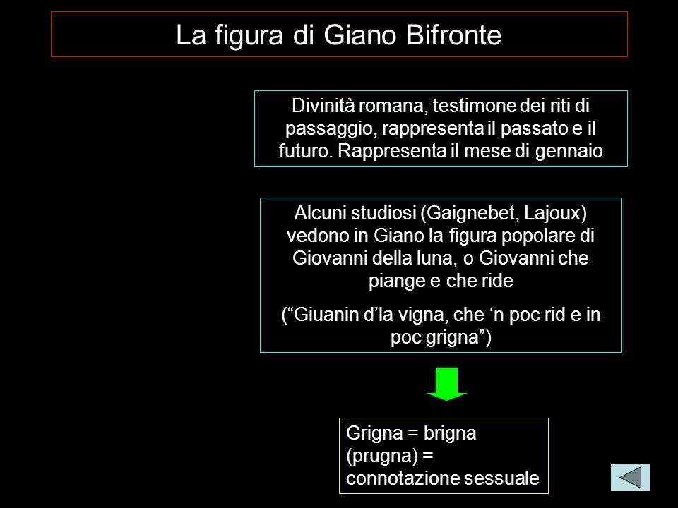 La figura di Giano Bifronte Divinità romana, testimone dei riti di passaggio, rappresenta il passato e il futuro. Rappresenta il mese di gennaio Alcun
