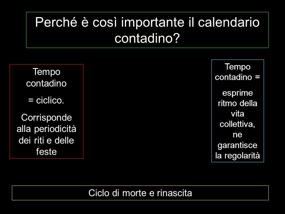 Perché è così importante il calendario contadino? Tempo contadino = ciclico. Corrisponde alla periodicità dei riti e delle feste Tempo contadino = esp