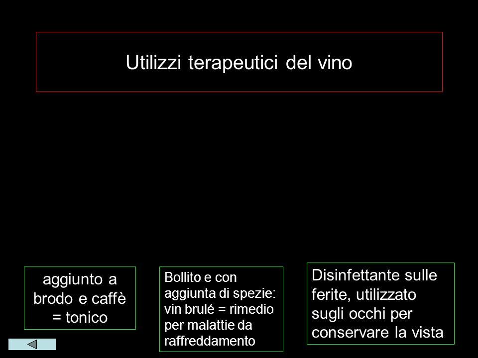 Utilizzi terapeutici del vino aggiunto a brodo e caffè = tonico Bollito e con aggiunta di spezie: vin brulé = rimedio per malattie da raffreddamento Disinfettante sulle ferite, utilizzato sugli occhi per conservare la vista