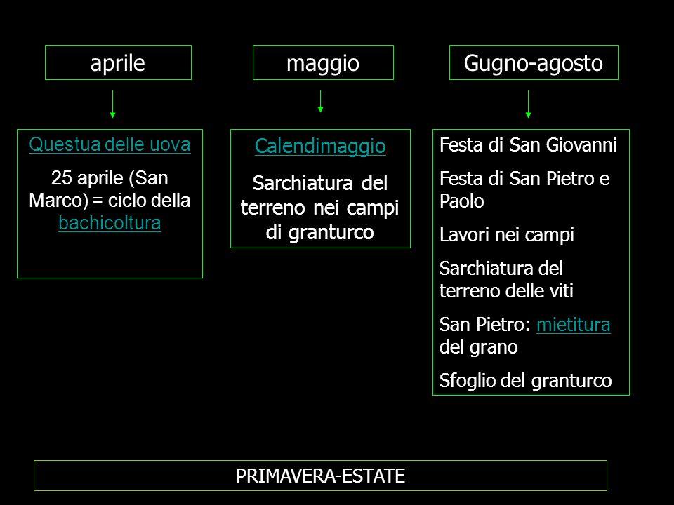 aprilemaggioGugno-agosto Questua delle uova 25 aprile (San Marco) = ciclo della bachicoltura bachicoltura Calendimaggio Sarchiatura del terreno nei ca