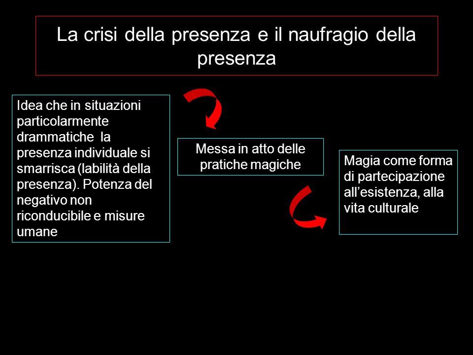 La crisi della presenza e il naufragio della presenza Idea che in situazioni particolarmente drammatiche la presenza individuale si smarrisca (labilit