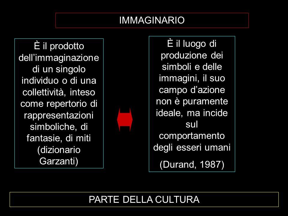 IMMAGINARIO È il prodotto dellimmaginazione di un singolo individuo o di una collettività, inteso come repertorio di rappresentazioni simboliche, di f