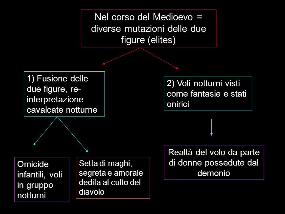 Nel corso del Medioevo = diverse mutazioni delle due figure (elites) 1) Fusione delle due figure, re- interpretazione cavalcate notturne Omicide infan