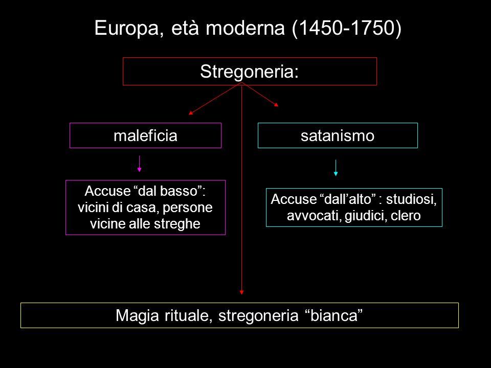 Europa, età moderna (1450-1750) Stregoneria: maleficiasatanismo Accuse dal basso: vicini di casa, persone vicine alle streghe Accuse dallalto : studio