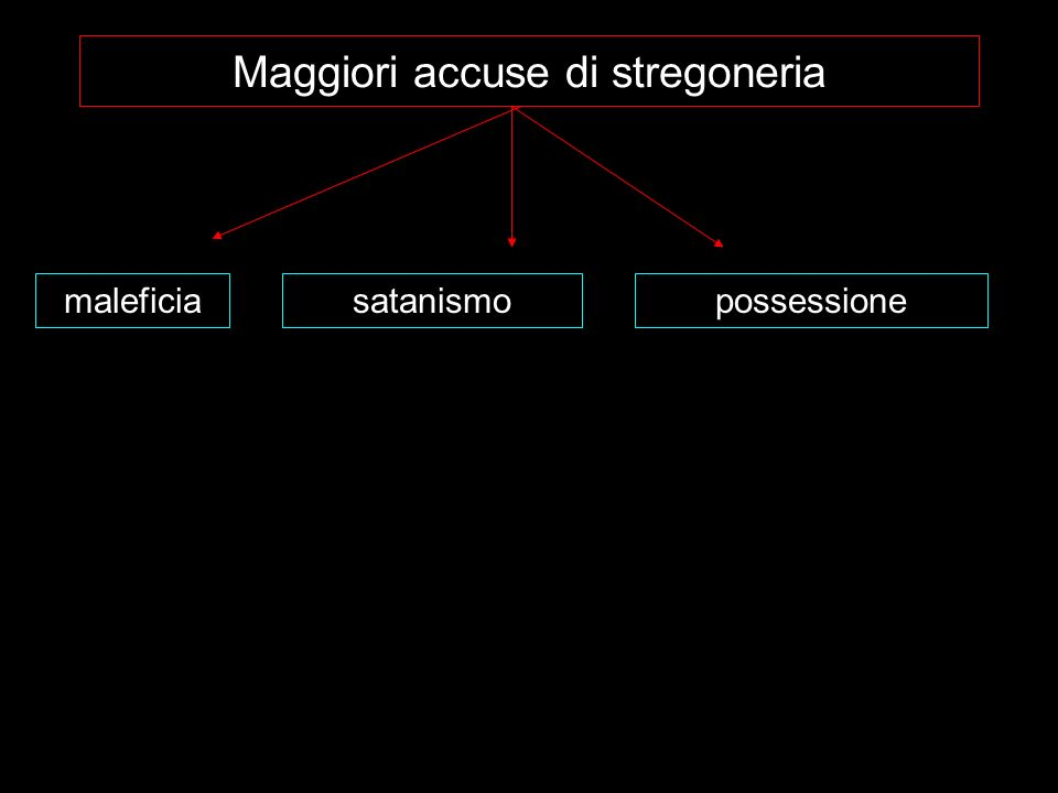 Maggiori accuse di stregoneria maleficiasatanismopossessione