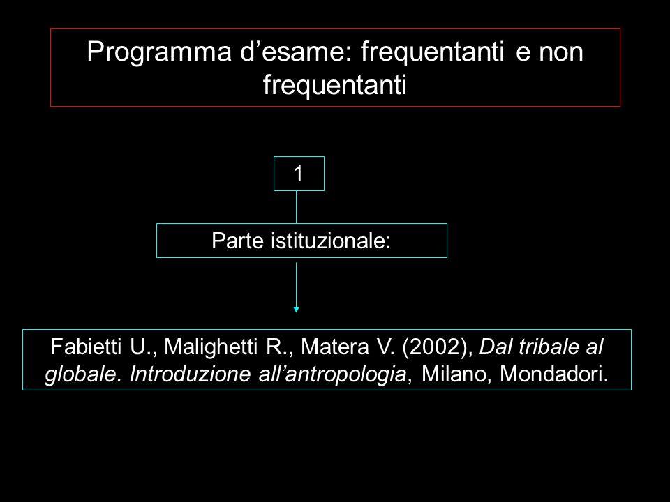 Programma desame: frequentanti e non frequentanti 1 Fabietti U., Malighetti R., Matera V. (2002), Dal tribale al globale. Introduzione allantropologia