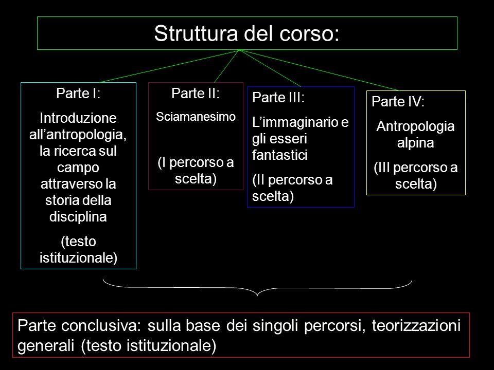 Struttura del corso: Parte I: Introduzione allantropologia, la ricerca sul campo attraverso la storia della disciplina (testo istituzionale) Parte II: