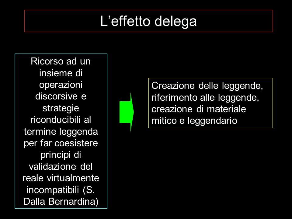 Leffetto delega Ricorso ad un insieme di operazioni discorsive e strategie riconducibili al termine leggenda per far coesistere principi di validazion