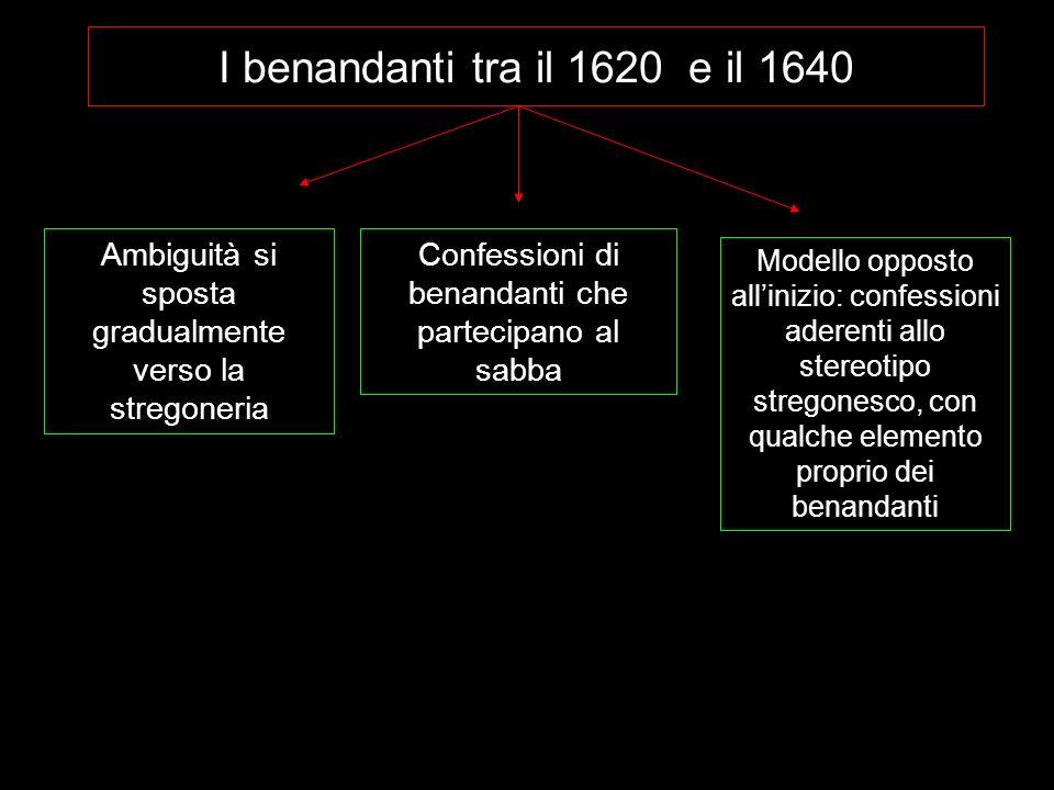 I benandanti tra il 1620 e il 1640 Ambiguità si sposta gradualmente verso la stregoneria Confessioni di benandanti che partecipano al sabba Modello op