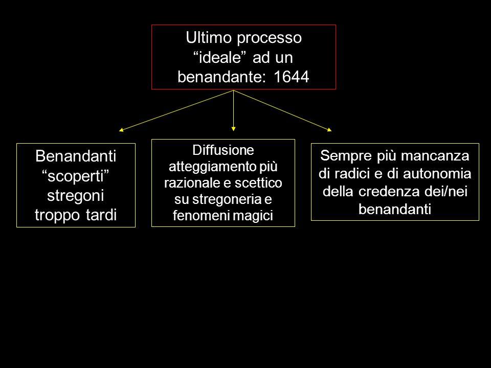 Ultimo processo ideale ad un benandante: 1644 Benandanti scoperti stregoni troppo tardi Diffusione atteggiamento più razionale e scettico su stregoner