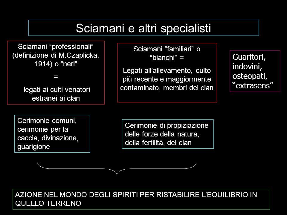 Sciamani e altri specialisti Sciamani familiari o bianchi = Legati allallevamento, culto più recente e maggiormente contaminato, membri del clan Sciam