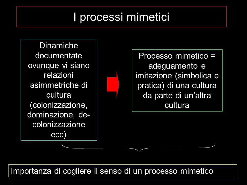 I processi mimetici Dinamiche documentate ovunque vi siano relazioni asimmetriche di cultura (colonizzazione, dominazione, de- colonizzazione ecc) Pro