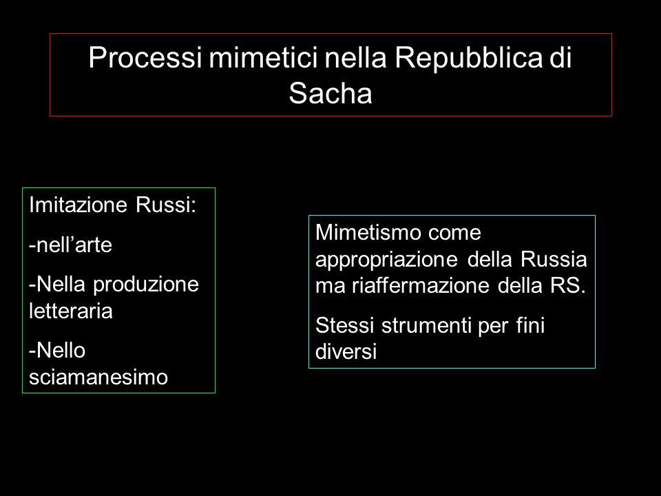Processi mimetici nella Repubblica di Sacha Imitazione Russi: -nellarte -Nella produzione letteraria -Nello sciamanesimo Mimetismo come appropriazione