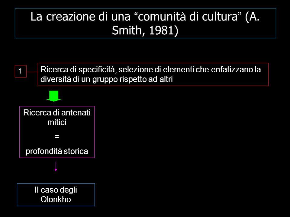 La creazione di una comunit à di cultura (A. Smith, 1981) 1 Ricerca di specificità, selezione di elementi che enfatizzano la diversità di un gruppo ri