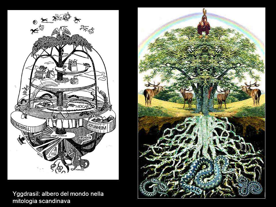 Yggdrasil: albero del mondo nella mitologia scandinava