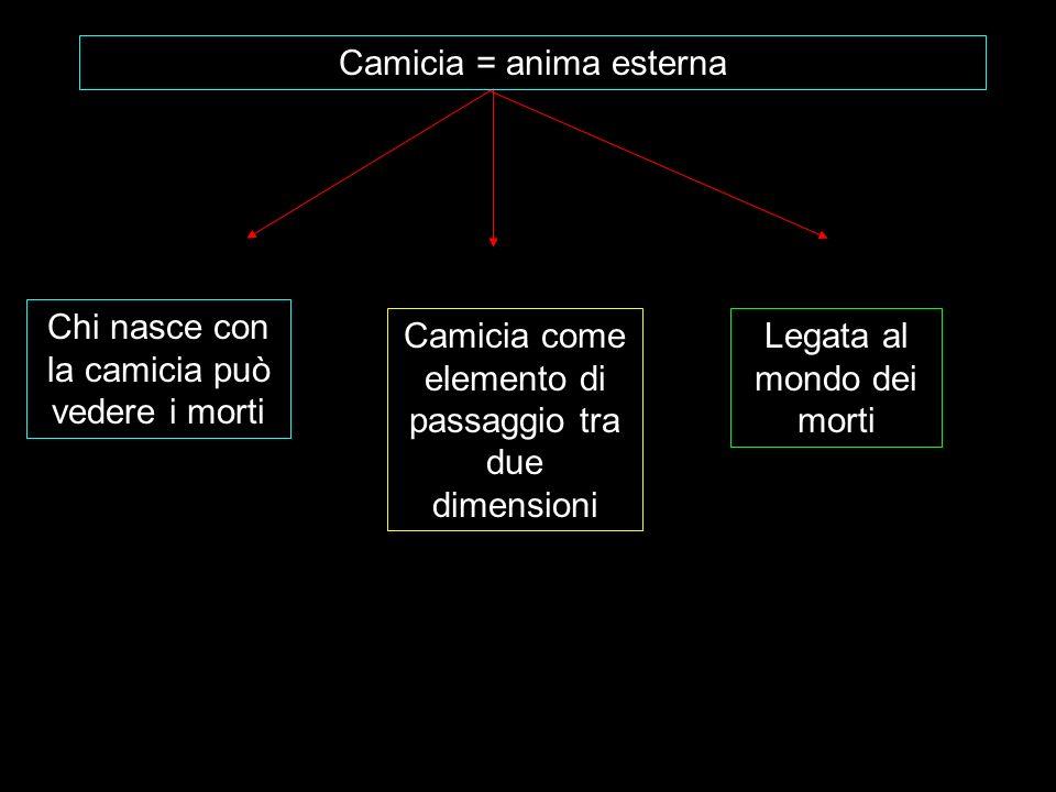 Chi nasce con la camicia può vedere i morti Camicia come elemento di passaggio tra due dimensioni Legata al mondo dei morti Camicia = anima esterna