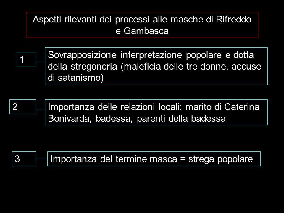 Aspetti rilevanti dei processi alle masche di Rifreddo e Gambasca 1 Sovrapposizione interpretazione popolare e dotta della stregoneria (maleficia dell