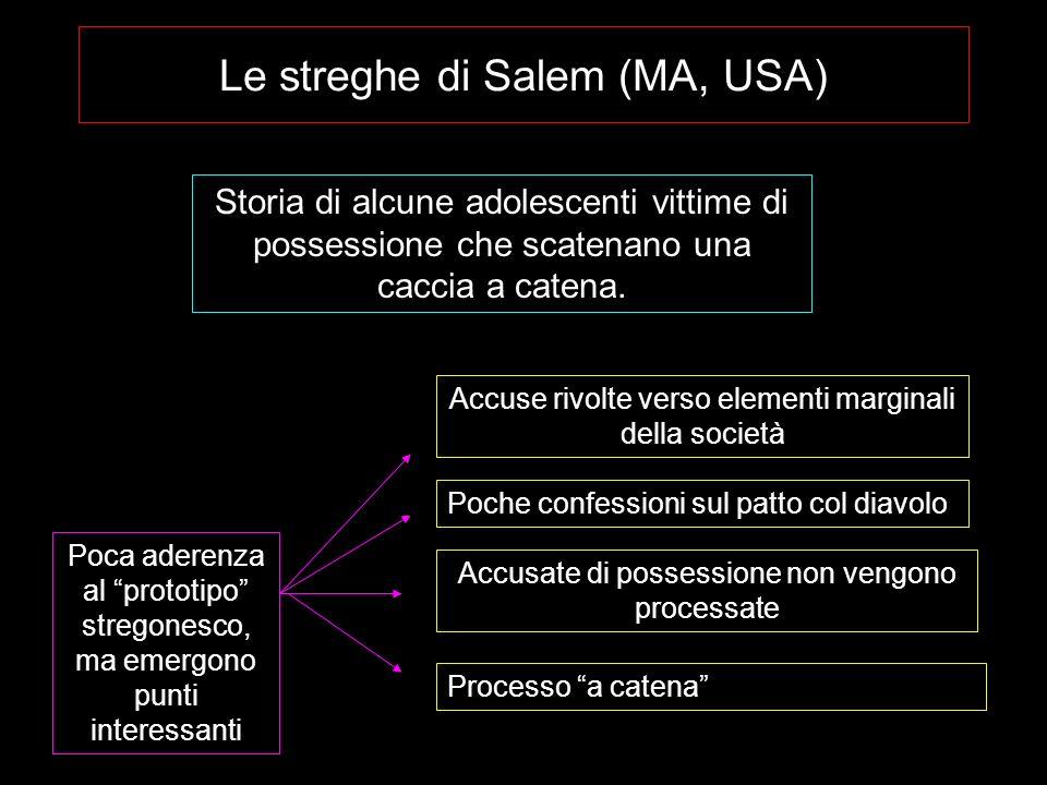 Le streghe di Salem (MA, USA) Storia di alcune adolescenti vittime di possessione che scatenano una caccia a catena. Poca aderenza al prototipo strego