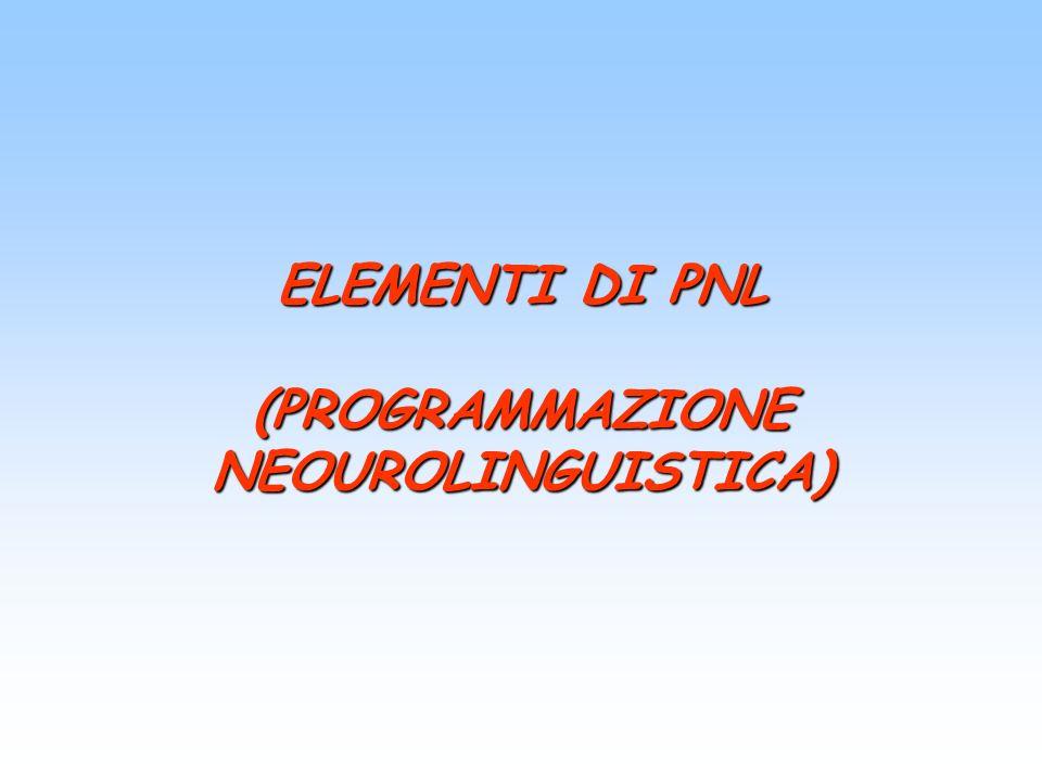 PNL: DEFINIZIONE MODALITA DI OSSERVAZIONE E DI INTERVENTO CHE AGISCE DIRETTAMENTE SULLE COMPONENTI DEL SISTEMA MENTALE: NEUROLOGIA (FISIOLOGIA) LINGUAGGIO PROGRAMMAZIONE