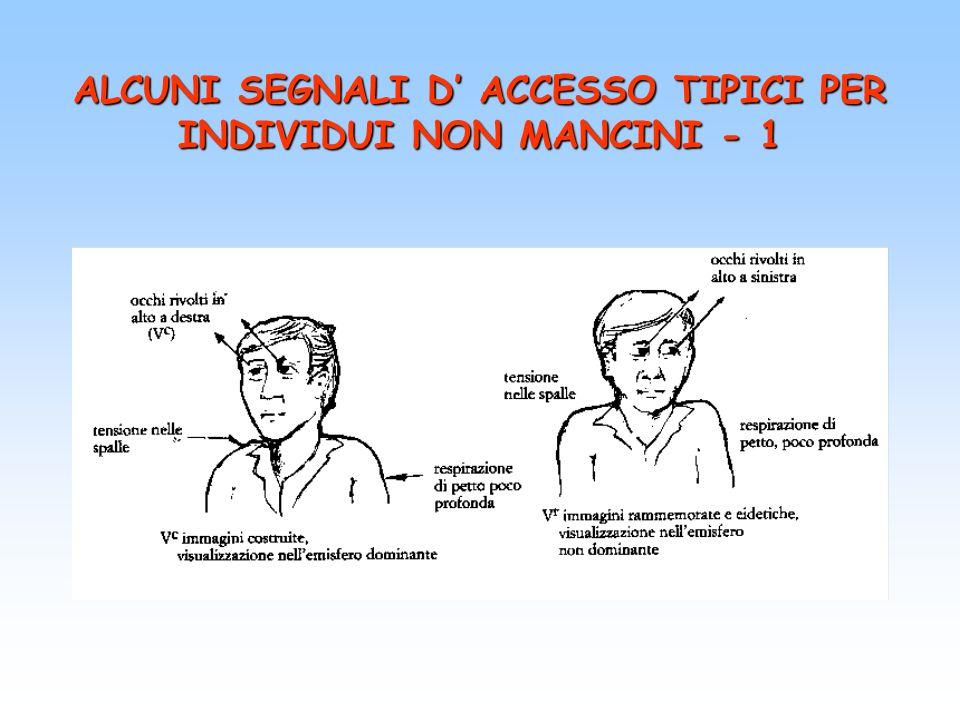 ALCUNI SEGNALI D ACCESSO TIPICI PER INDIVIDUI NON MANCINI - 1