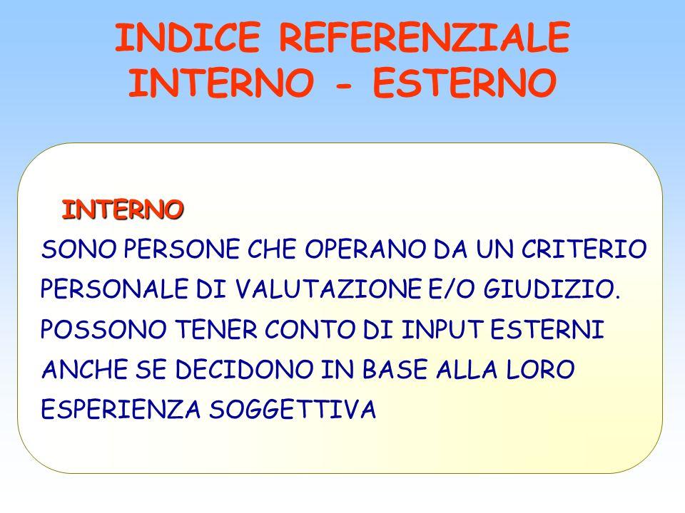 INDICE REFERENZIALE INTERNO - ESTERNO INTERNO INTERNO SONO PERSONE CHE OPERANO DA UN CRITERIO PERSONALE DI VALUTAZIONE E/O GIUDIZIO. POSSONO TENER CON