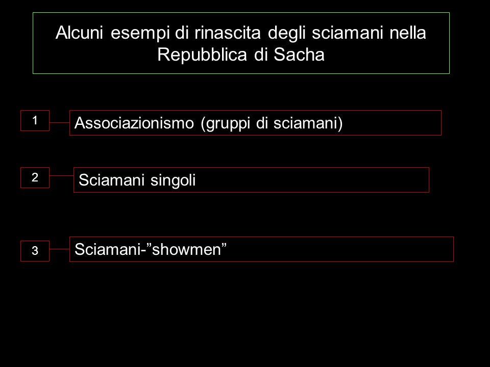 Alcuni esempi di rinascita degli sciamani nella Repubblica di Sacha 1 Associazionismo (gruppi di sciamani) 2 Sciamani singoli 3 Sciamani-showmen