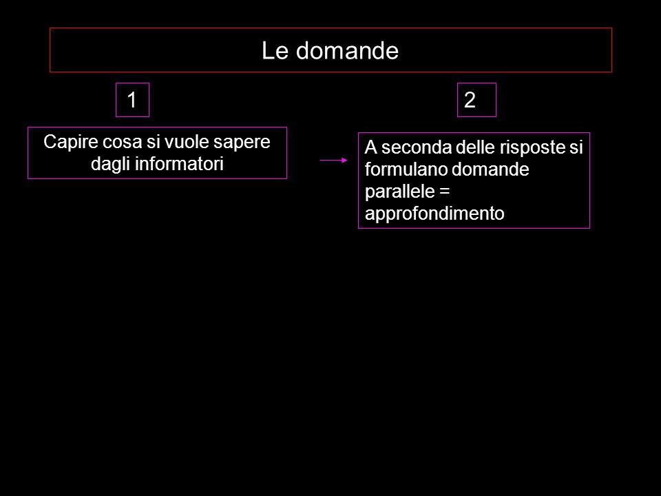 Le domande 1 Capire cosa si vuole sapere dagli informatori 2 A seconda delle risposte si formulano domande parallele = approfondimento