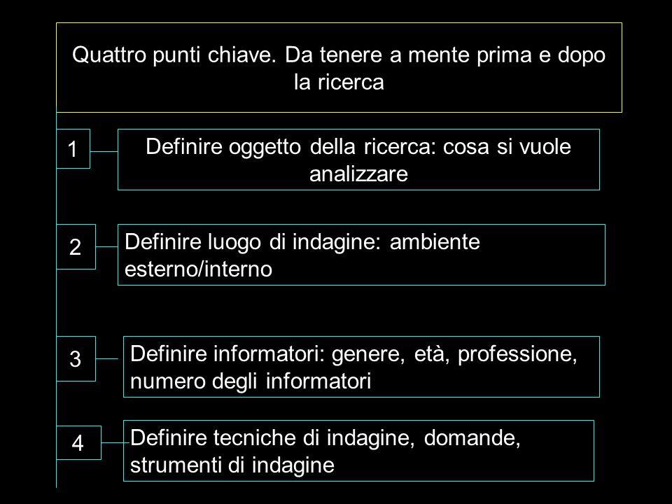 Quattro punti chiave. Da tenere a mente prima e dopo la ricerca 1 Definire oggetto della ricerca: cosa si vuole analizzare 2 Definire luogo di indagin