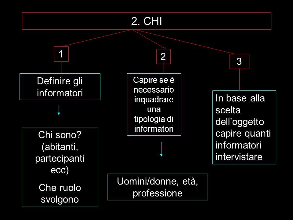 2. CHI 1 Definire gli informatori 2 Capire se è necessario inquadrare una tipologia di informatori Chi sono? (abitanti, partecipanti ecc) Che ruolo sv