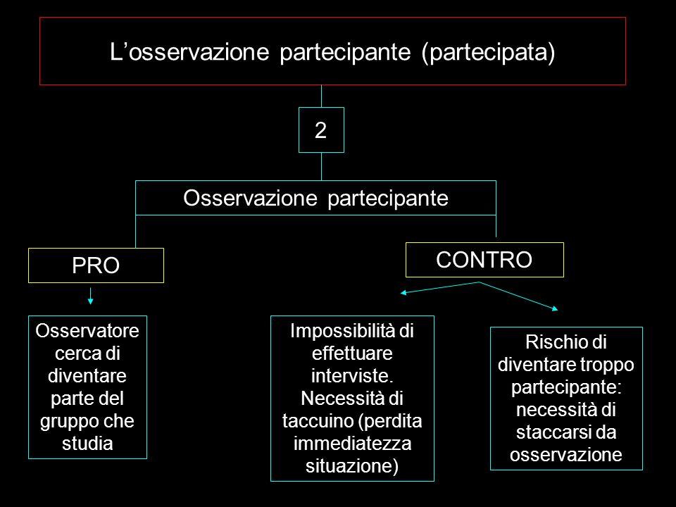 Losservazione partecipante (partecipata) 2 Osservazione partecipante PRO CONTRO Osservatore cerca di diventare parte del gruppo che studia Impossibilità di effettuare interviste.