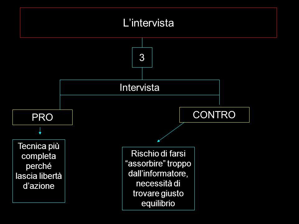 Lintervista 3 Intervista PRO CONTRO Tecnica più completa perché lascia libertà dazione Rischio di farsi assorbire troppo dallinformatore, necessità di