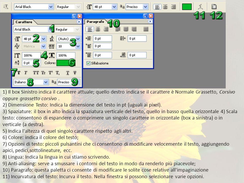 1) Il box Sinistro indica il carattere attuale; quello destro indica se il carattere è Normale Grassetto, Corsivo oppure grassetto corsivo.