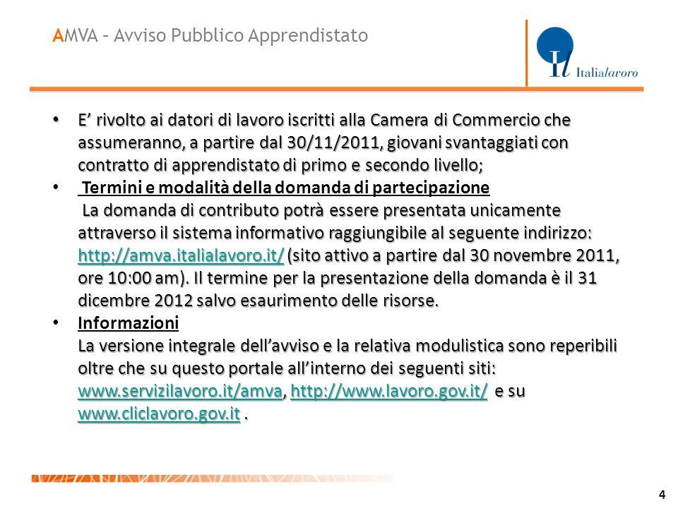 5 AMVA – Avviso Pubblico Apprendistato OPERATORI SUL TERRITORIO LOMBARDO REFERENTE PER L AREA OS (progetti AMVA, LOA e LeS4) IN LOMBARDIA SILVIA VALOTIsvaloti@italialavoro.it339.1138089 OPERATOREPROVINCIAEMAILCELLULARE GISELLA ARMONIOMonza Brianzagarmonio@italialavoro.it3348978662 PIERO BONFERONIPaviapbonferoni@italialavoro.it 3484528657 STEFANO CALEGARIVaresescalegari@italialavoro.it3484102364 FRANCO FERRAZZAComofferrazza@italialavoro.it3486548516 PATRIZIA GRIGGIOLodipgriggio@itailalavoro.it3482290151 ALESSANDRA LUCCHINETTISondrioalucchinetti@italialavoro.it3497769115 FRANCESCO PROCIDAMilanofprocida@italialavoro.it3355942363