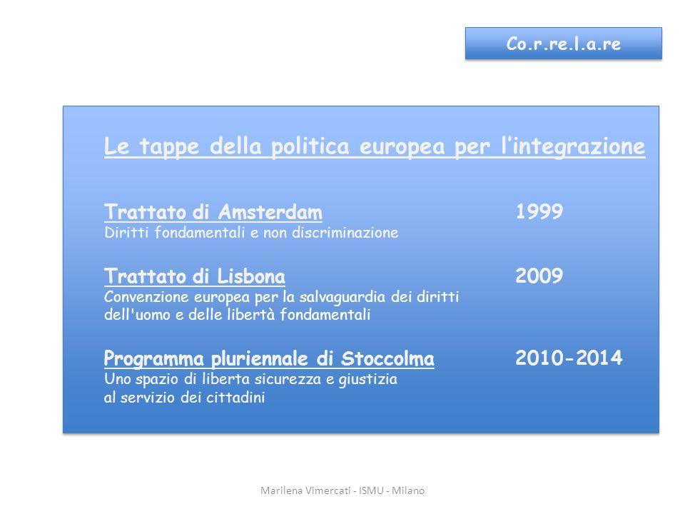 Marilena Vimercati - ISMU - Milano Co.r.re.l.a.re 1° settembre 2005 Unagenda comune per lintegrazione Lintegrazione è un processo dinamico e bilaterale di adeguamento reciproco da parte di tutti gli immigrati e di tutti i residenti dei paesi dellUE.