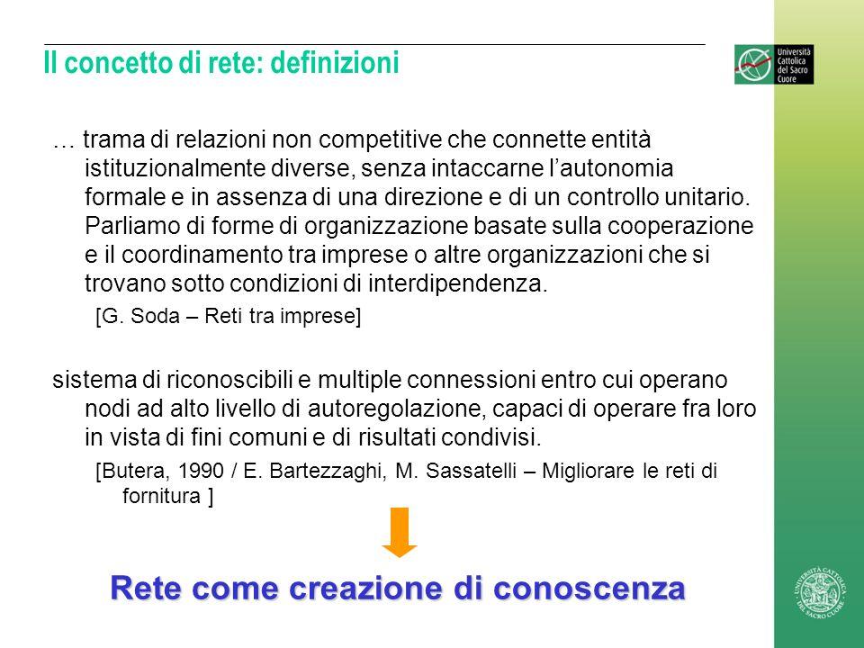 Il concetto di rete: definizioni … trama di relazioni non competitive che connette entità istituzionalmente diverse, senza intaccarne lautonomia forma
