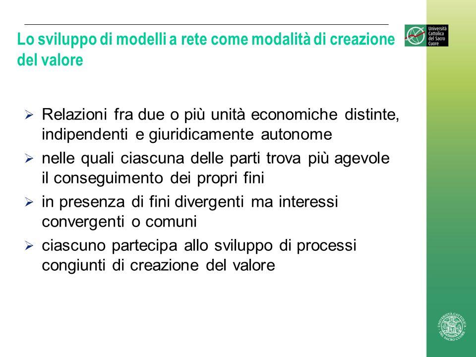 Lo sviluppo di modelli a rete come modalità di creazione del valore Relazioni fra due o più unità economiche distinte, indipendenti e giuridicamente a