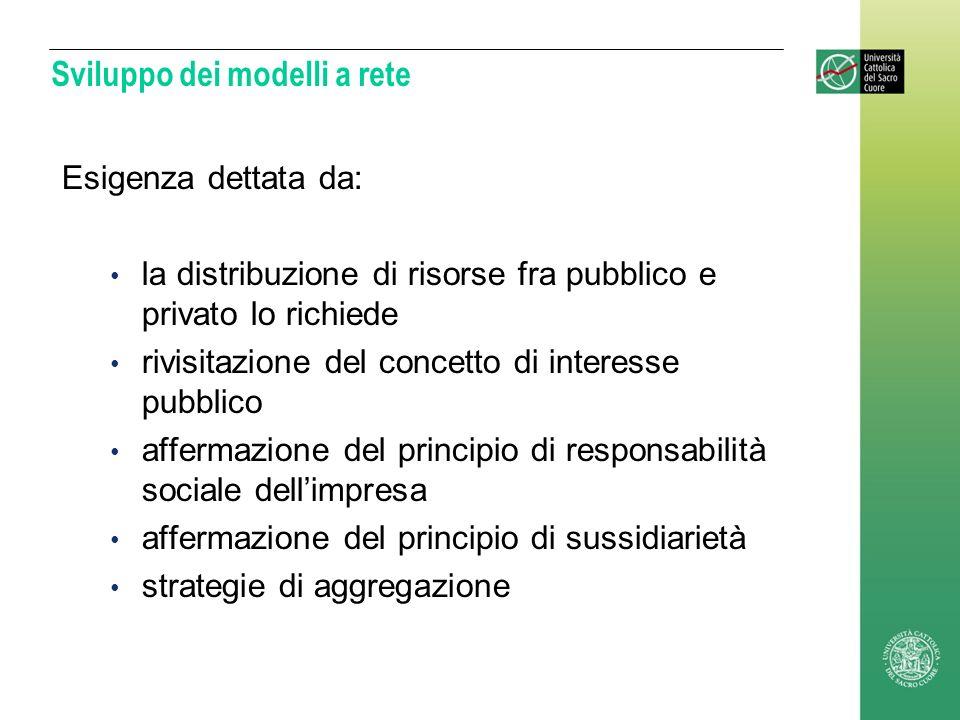 Esigenza dettata da: la distribuzione di risorse fra pubblico e privato lo richiede rivisitazione del concetto di interesse pubblico affermazione del