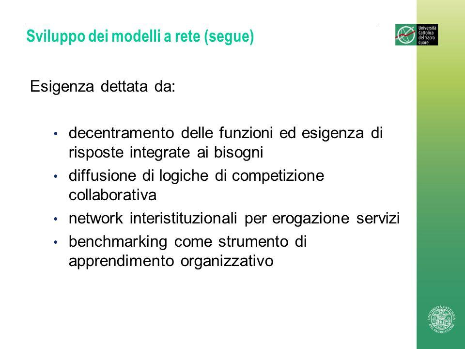 Esigenza dettata da: decentramento delle funzioni ed esigenza di risposte integrate ai bisogni diffusione di logiche di competizione collaborativa net