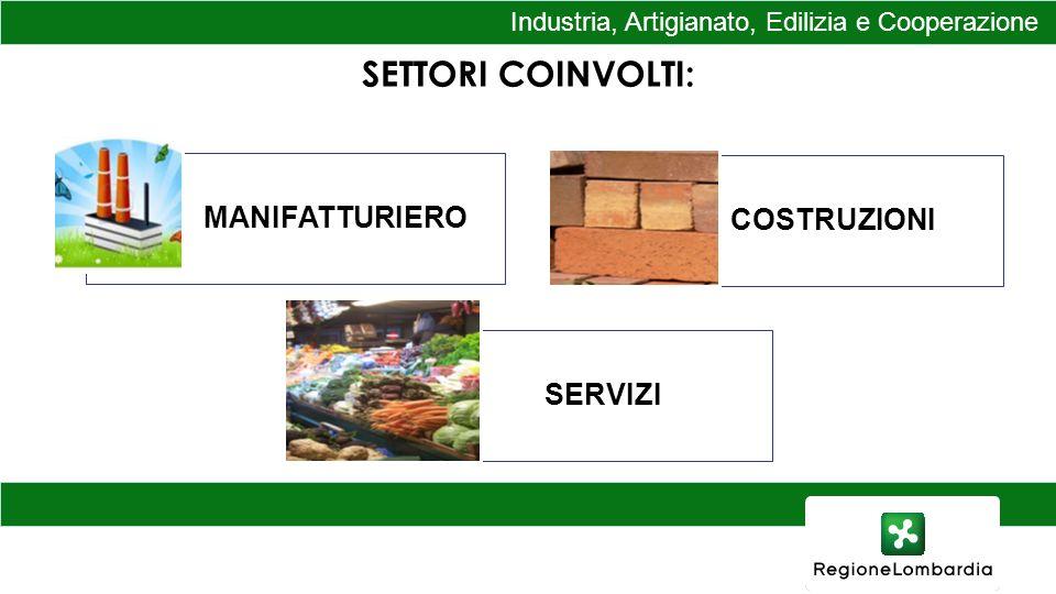 SETTORI COINVOLTI: MANIFATTURIERO COSTRUZIONI SERVIZI Industria, Artigianato, Edilizia e Cooperazione