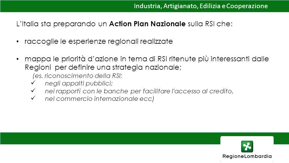 Industria, Artigianato, Edilizia e Cooperazione Quale rapporto tra RSI e conciliazione.