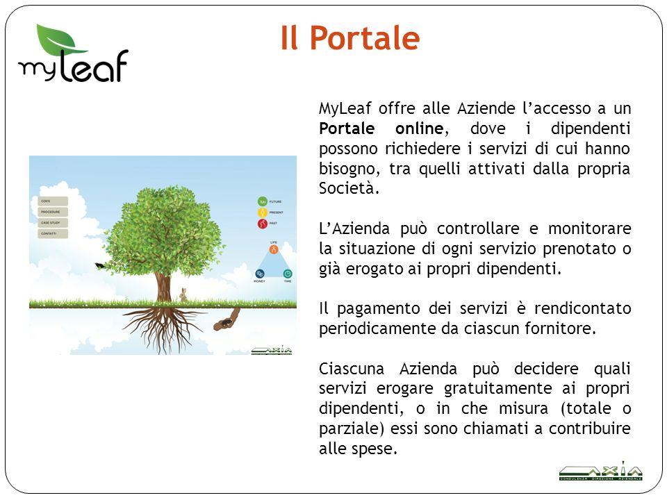 Il Portale MyLeaf offre alle Aziende laccesso a un Portale online, dove i dipendenti possono richiedere i servizi di cui hanno bisogno, tra quelli attivati dalla propria Società.